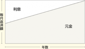 column_20150313_a